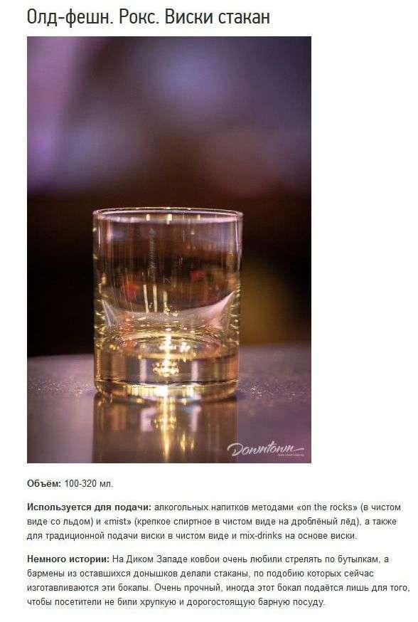 Опис різних видів бокалів (15 фото + текст)