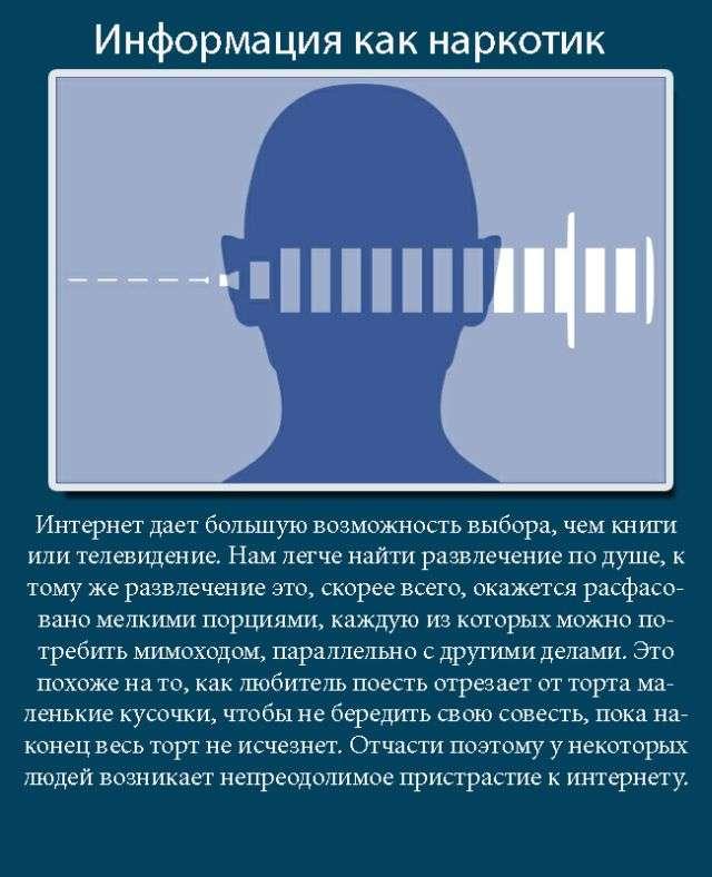Дія інтернету на наш мозок (7 картинок)