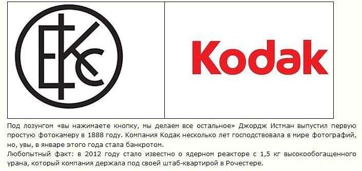 Вартість логотипів всесвітньо відомих компаній (7 фото)