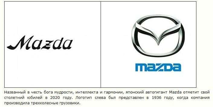Як змінилися логотипи брендів (15 картинок)