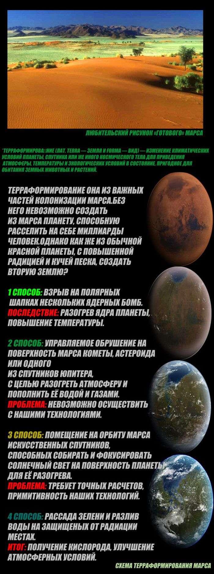 Підкорення Марса людством (7 картинок)