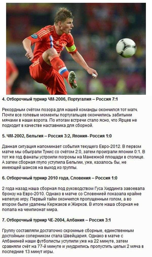 ТОП-10 провалів збірної Росії з футболу (3 фото + текст)