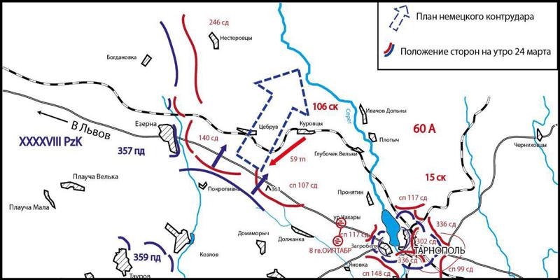 Советская пехота держит удар: как растерялись «тигры» История,ссср