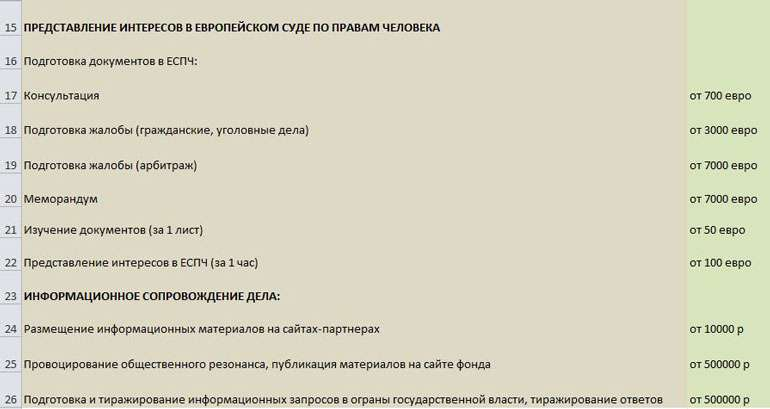 Золотые услуги Любови Соболь оппозиция,Переписка,ФБК