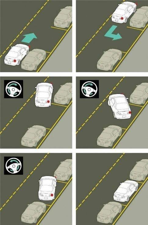 25 важных и нужных шпаргалок для автомобилистов