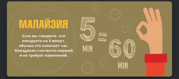 15 картинок о том, как по-разному люди понимают «вовремя» в разных странах мир,страны